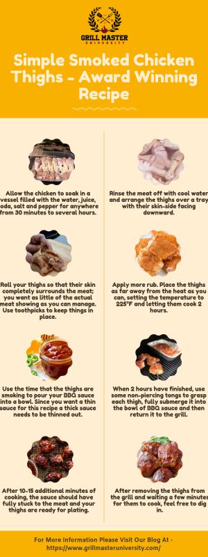 Simple Smoked Chicken Thighs - Award Winning Recipe